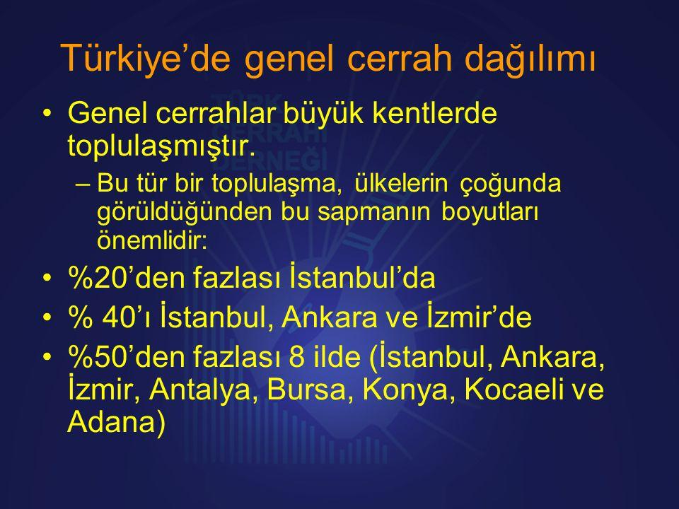 Türkiye'de genel cerrah dağılımı