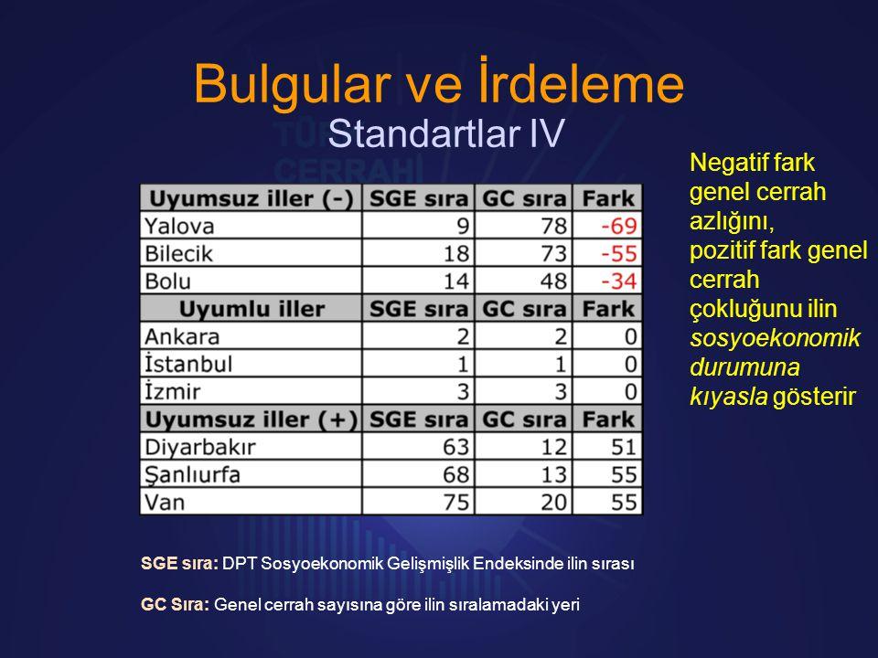 Bulgular ve İrdeleme Standartlar IV