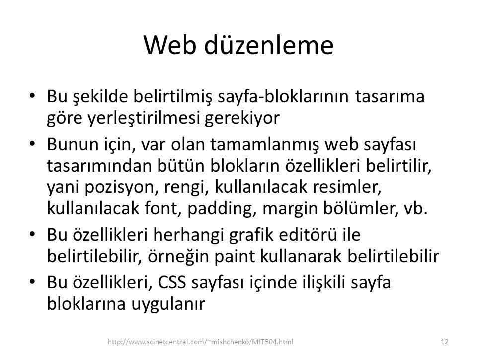 Web düzenleme Bu şekilde belirtilmiş sayfa-bloklarının tasarıma göre yerleştirilmesi gerekiyor.