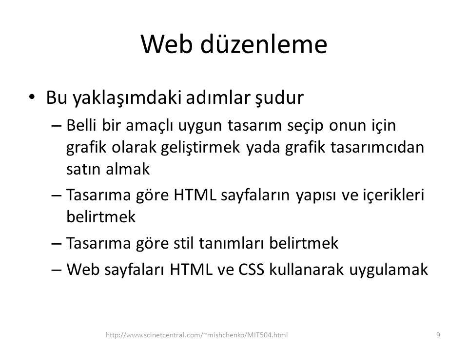 Web düzenleme Bu yaklaşımdaki adımlar şudur