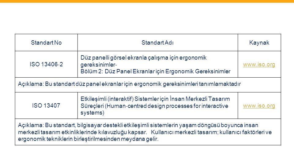 Standart No Standart Adı. Kaynak. ISO 13406‐2. Düz panelli görsel ekranla çalışma için ergonomik gereksinimler‐