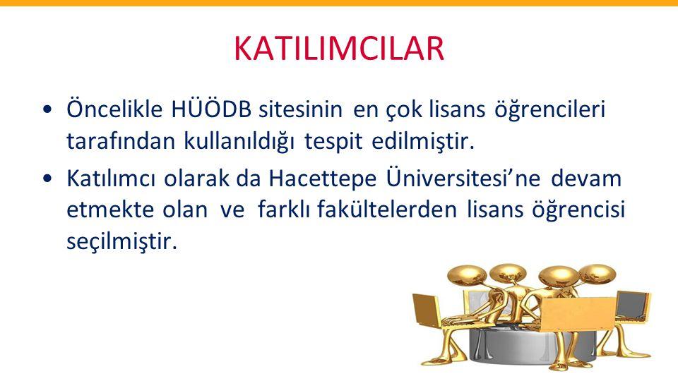 KATILIMCILAR Öncelikle HÜÖDB sitesinin en çok lisans öğrencileri tarafından kullanıldığı tespit edilmiştir.
