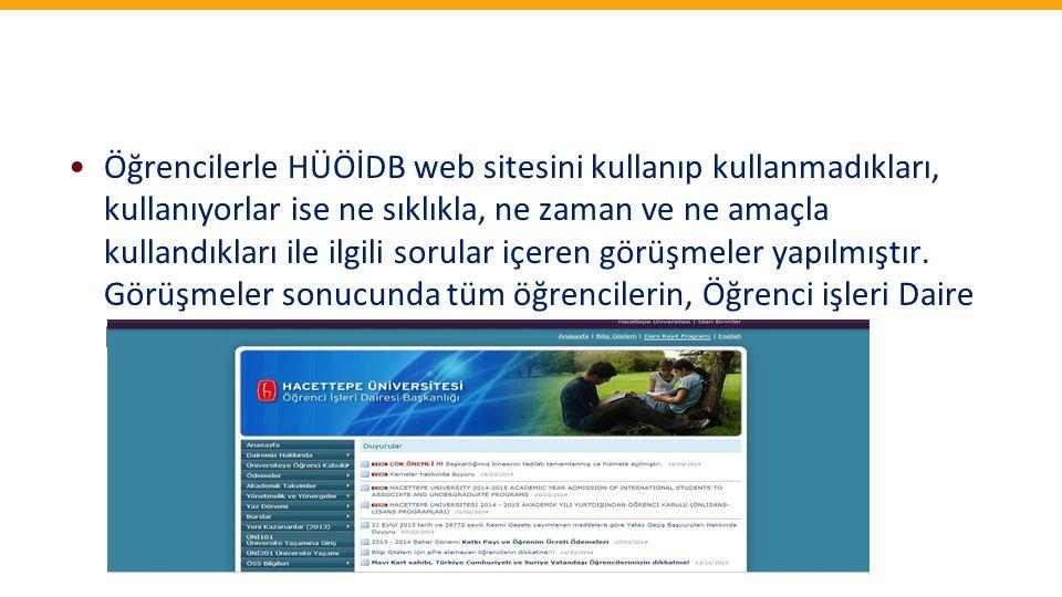 Öğrencilerle HÜÖİDB web sitesini kullanıp kullanmadıkları, kullanıyorlar ise ne sıklıkla, ne zaman ve ne amaçla kullandıkları ile ilgili sorular içeren görüşmeler yapılmıştır.