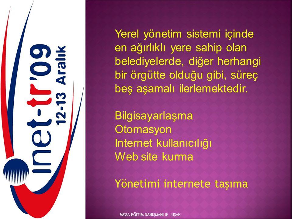 Internet kullanıcılığı Web site kurma Yönetimi internete taşıma