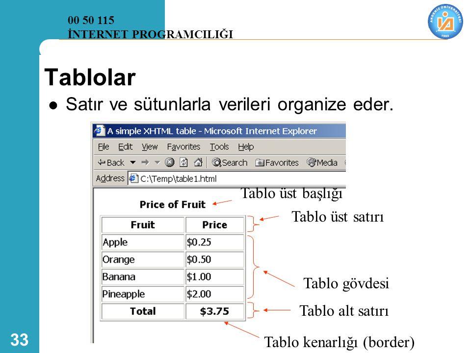 Tablolar Satır ve sütunlarla verileri organize eder. Tablo üst başlığı
