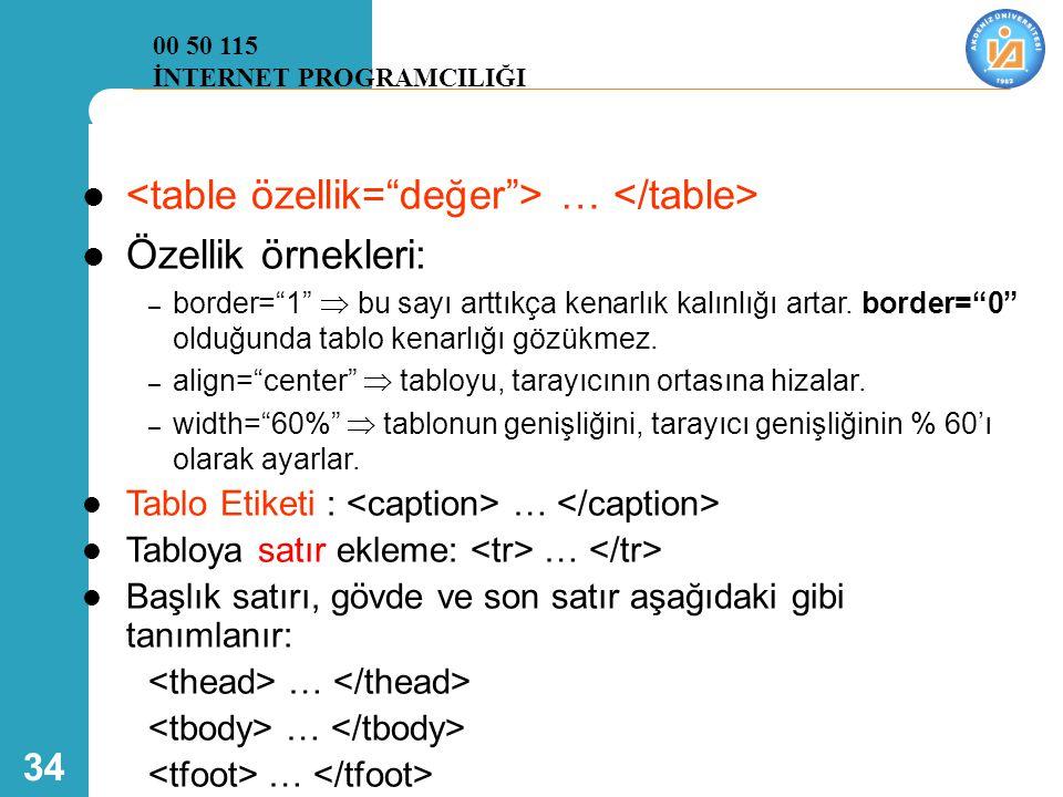<table özellik= değer > … </table> Özellik örnekleri: