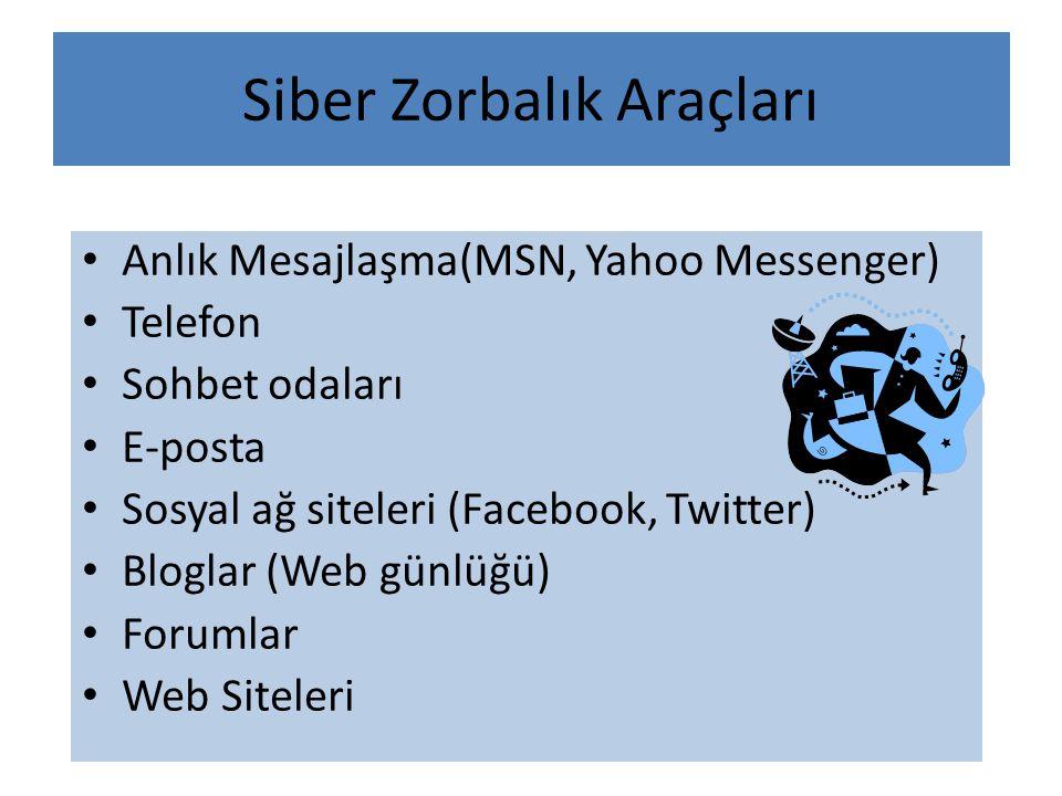 Siber Zorbalık Araçları
