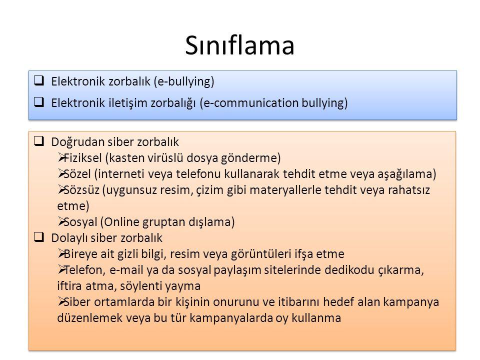 Sınıflama Elektronik zorbalık (e-bullying)