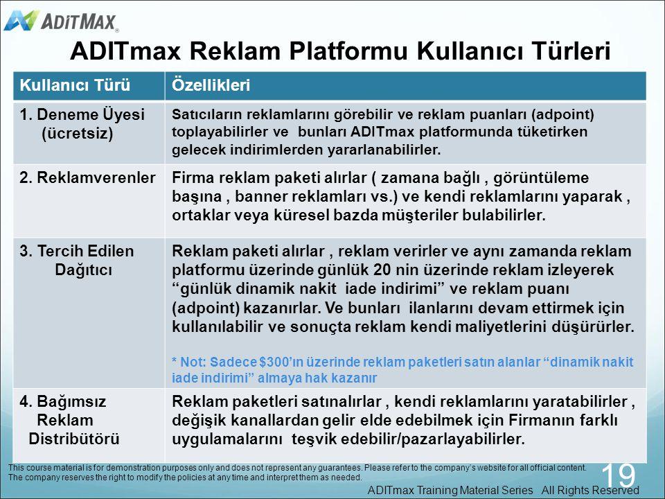 ADITmax Reklam Platformu Kullanıcı Türleri