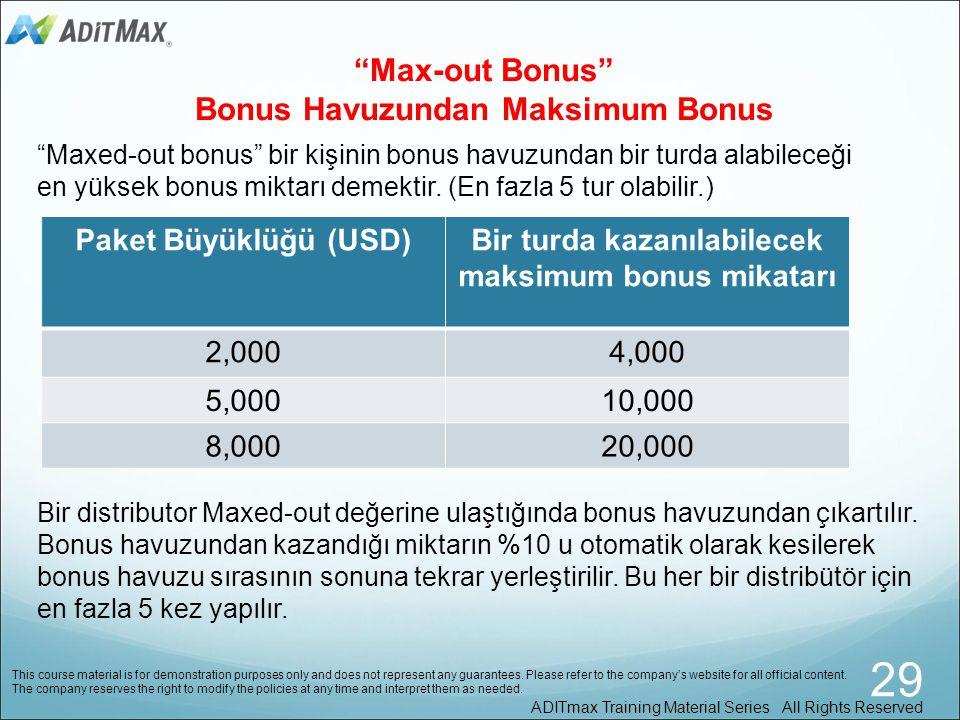 29 Max-out Bonus Bonus Havuzundan Maksimum Bonus