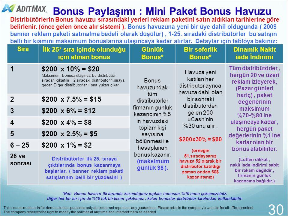 30 Bonus Paylaşımı : Mini Paket Bonus Havuzu 1 $200 x 10% = $20 2