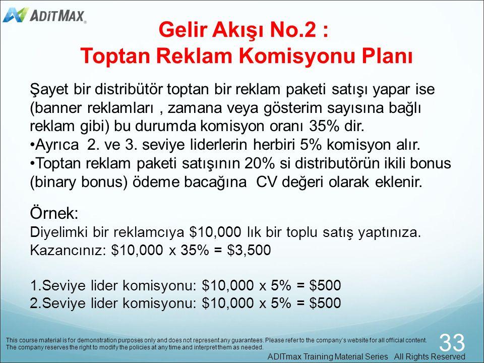 Gelir Akışı No.2 : Toptan Reklam Komisyonu Planı