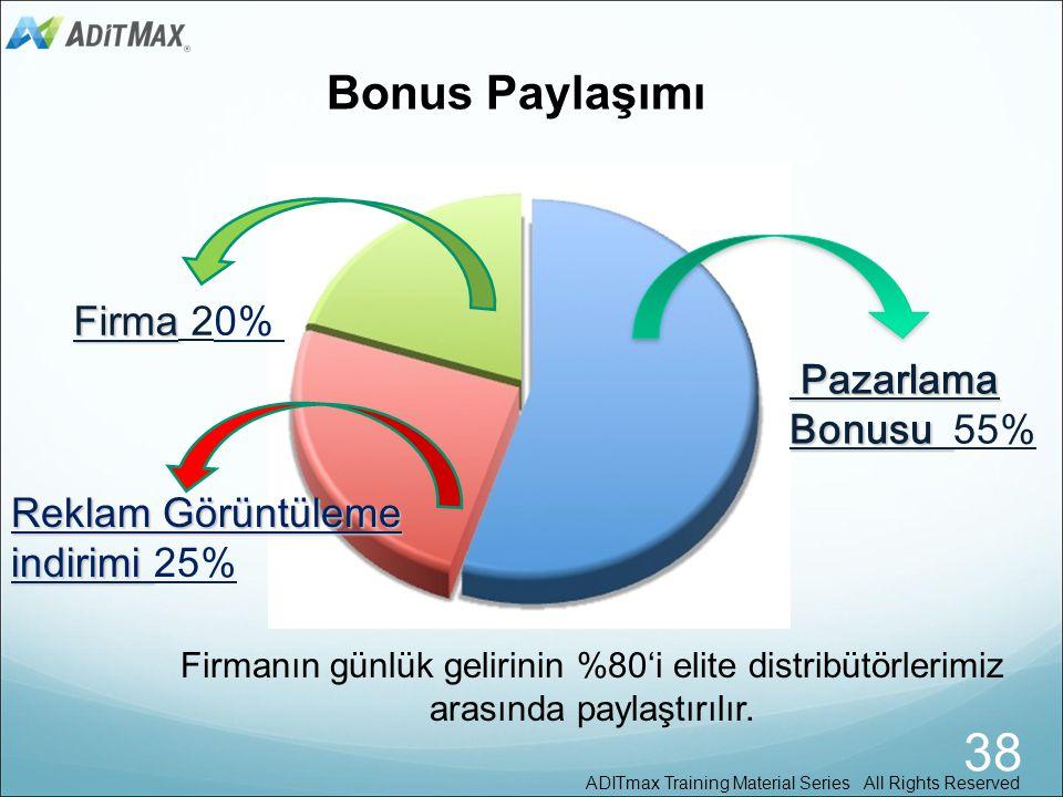 38 Bonus Paylaşımı Firma 20% Pazarlama Bonusu 55%