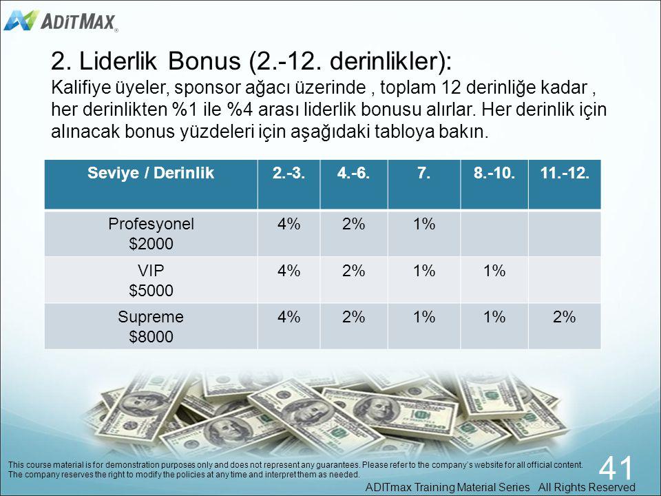 2. Liderlik Bonus (2.-12. derinlikler): Kalifiye üyeler, sponsor ağacı üzerinde , toplam 12 derinliğe kadar , her derinlikten %1 ile %4 arası liderlik bonusu alırlar. Her derinlik için alınacak bonus yüzdeleri için aşağıdaki tabloya bakın.
