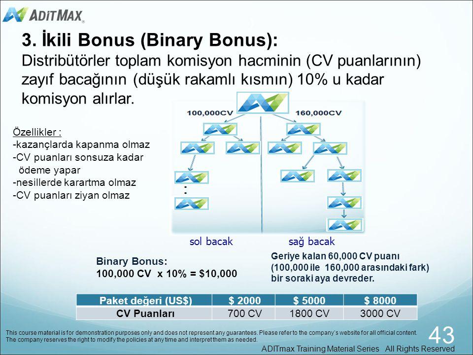 43 3. İkili Bonus (Binary Bonus):