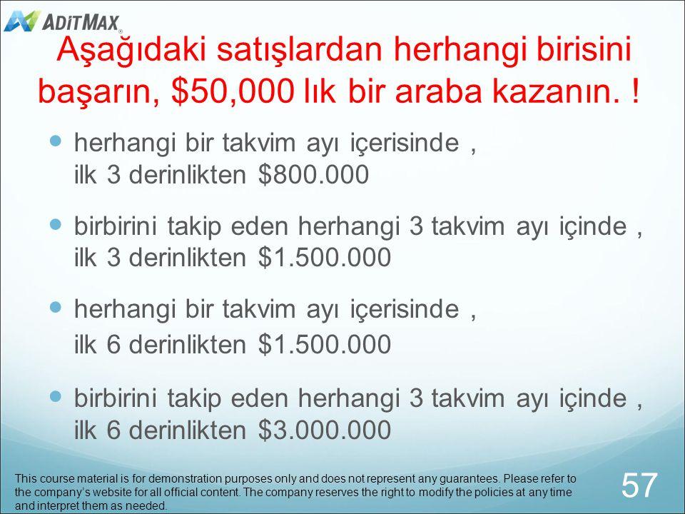 Aşağıdaki satışlardan herhangi birisini başarın, $50,000 lık bir araba kazanın. !