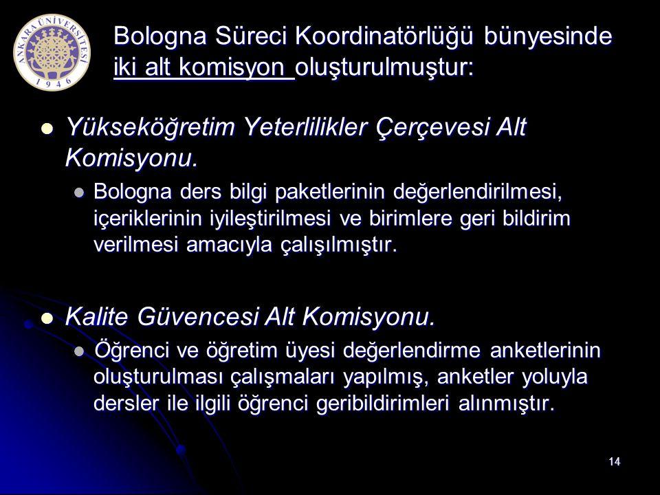 Yükseköğretim Yeterlilikler Çerçevesi Alt Komisyonu.