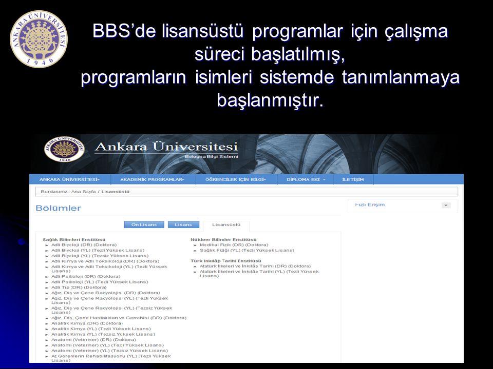 BBS'de lisansüstü programlar için çalışma süreci başlatılmış, programların isimleri sistemde tanımlanmaya başlanmıştır.