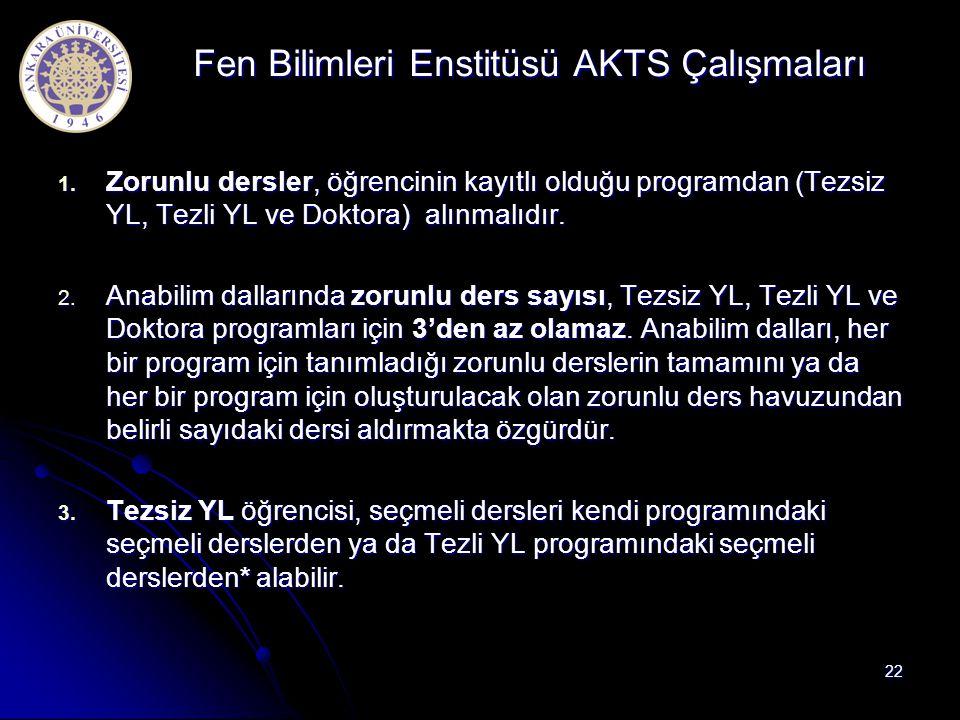 Fen Bilimleri Enstitüsü AKTS Çalışmaları