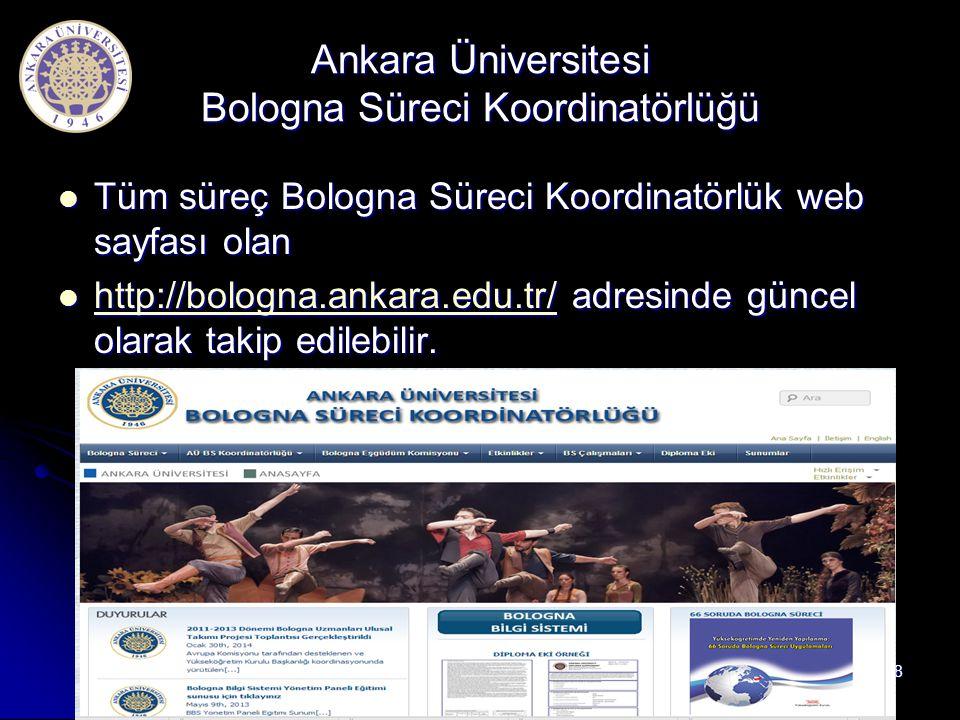 Ankara Üniversitesi Bologna Süreci Koordinatörlüğü