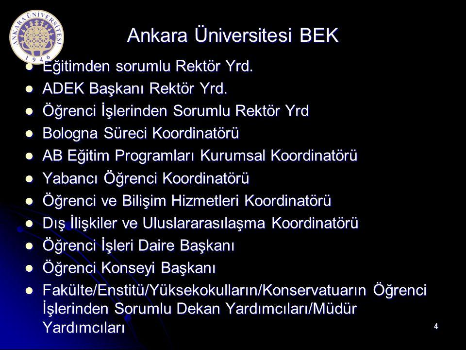 Ankara Üniversitesi BEK