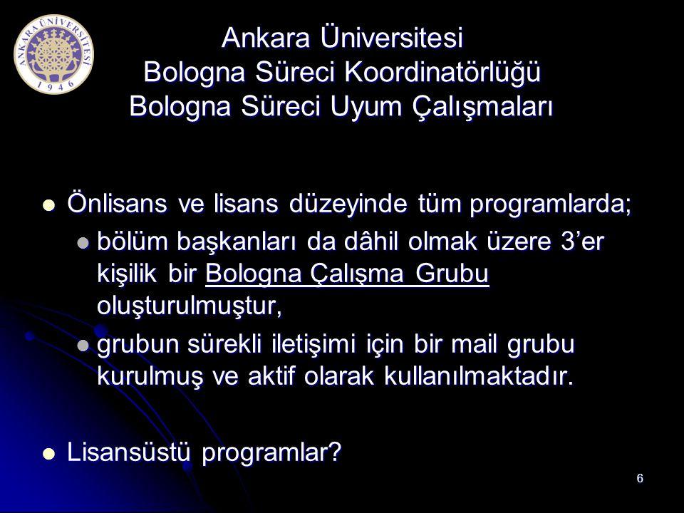 Ankara Üniversitesi Bologna Süreci Koordinatörlüğü Bologna Süreci Uyum Çalışmaları