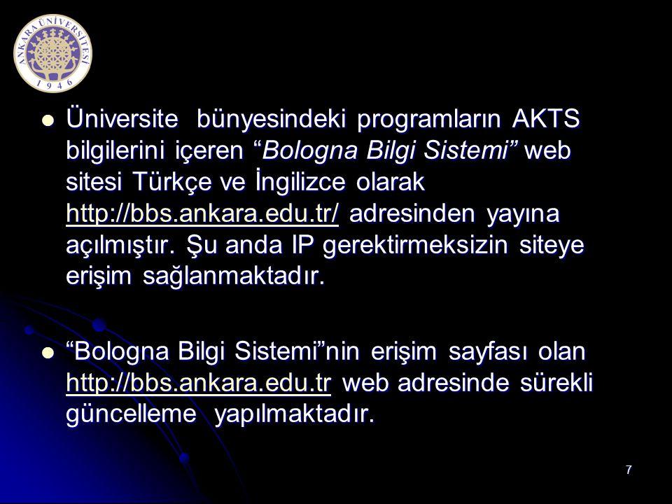 Üniversite bünyesindeki programların AKTS bilgilerini içeren Bologna Bilgi Sistemi web sitesi Türkçe ve İngilizce olarak http://bbs.ankara.edu.tr/ adresinden yayına açılmıştır. Şu anda IP gerektirmeksizin siteye erişim sağlanmaktadır.