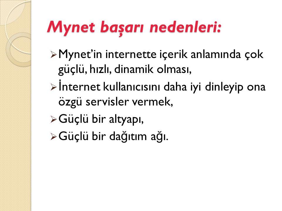 Mynet başarı nedenleri: