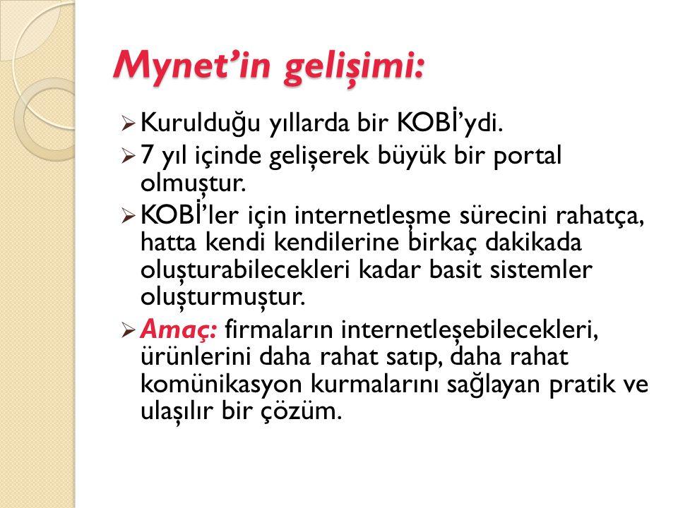 Mynet'in gelişimi: Kurulduğu yıllarda bir KOBİ'ydi.