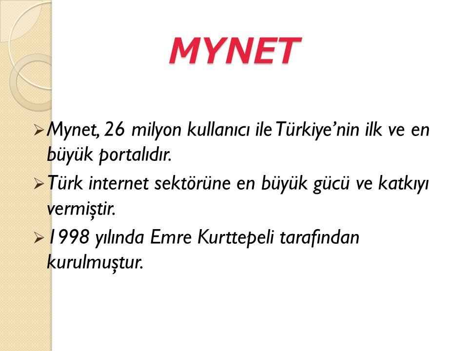 MYNET Mynet, 26 milyon kullanıcı ile Türkiye'nin ilk ve en büyük portalıdır. Türk internet sektörüne en büyük gücü ve katkıyı vermiştir.