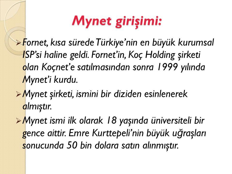 Mynet girişimi: