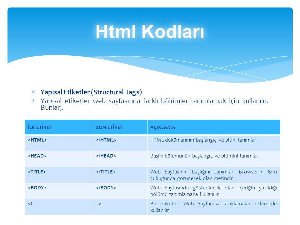 Html Kodları Yapısal Etiketler (Structural Tags)