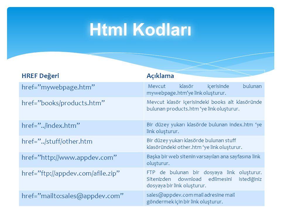 Html Kodları HREF Değeri Açıklama href= mywebpage.htm