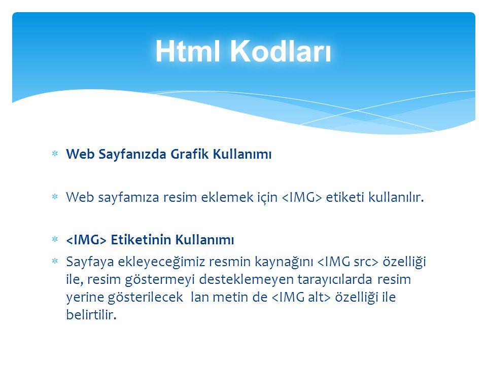 Html Kodları Web Sayfanızda Grafik Kullanımı