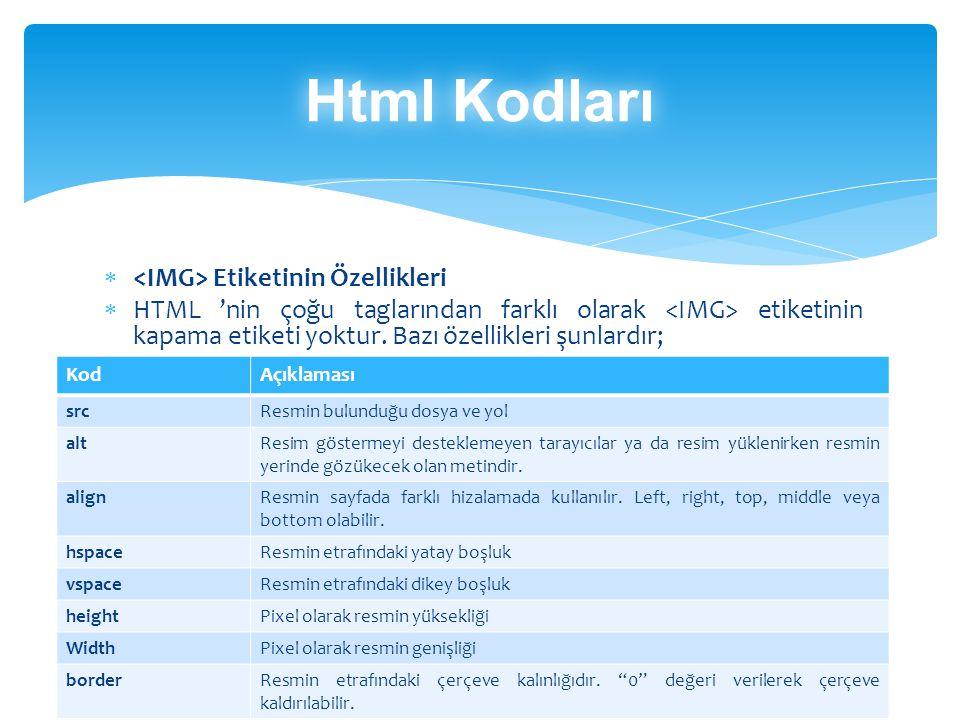 Html Kodları <IMG> Etiketinin Özellikleri