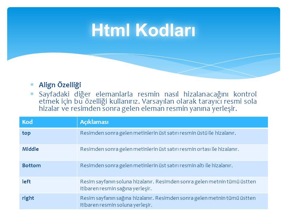 Html Kodları Align Özelliği