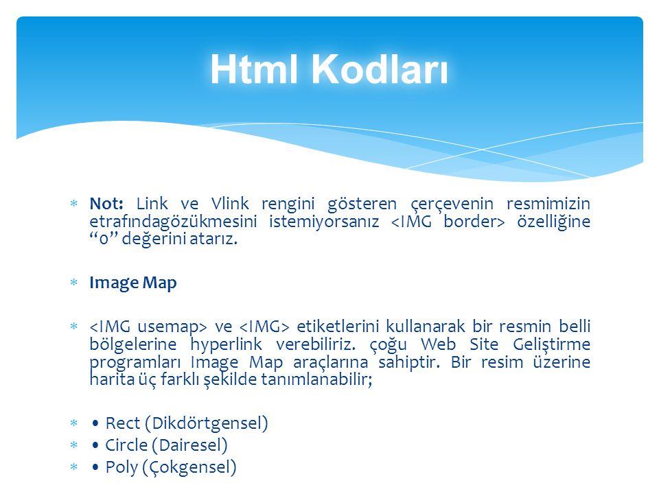 Html Kodları