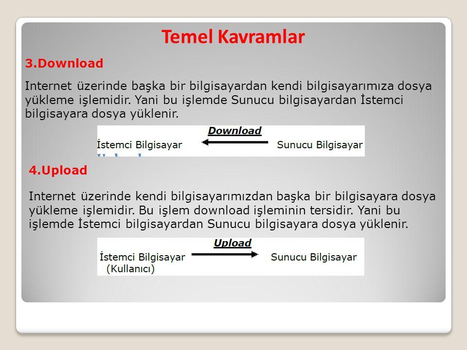 Temel Kavramlar 3.Download