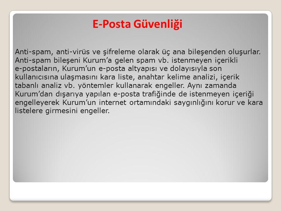 E-Posta Güvenliği Anti-spam, anti-virüs ve şifreleme olarak üç ana bileşenden oluşurlar.