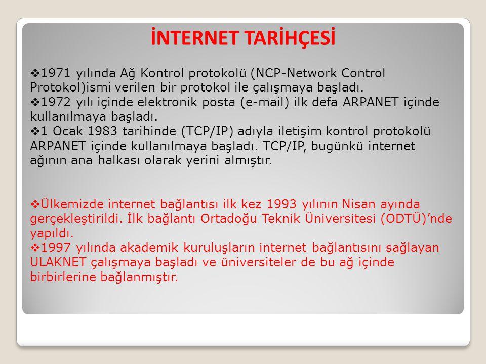 İNTERNET TARİHÇESİ 1971 yılında Ağ Kontrol protokolü (NCP-Network Control Protokol)ismi verilen bir protokol ile çalışmaya başladı.