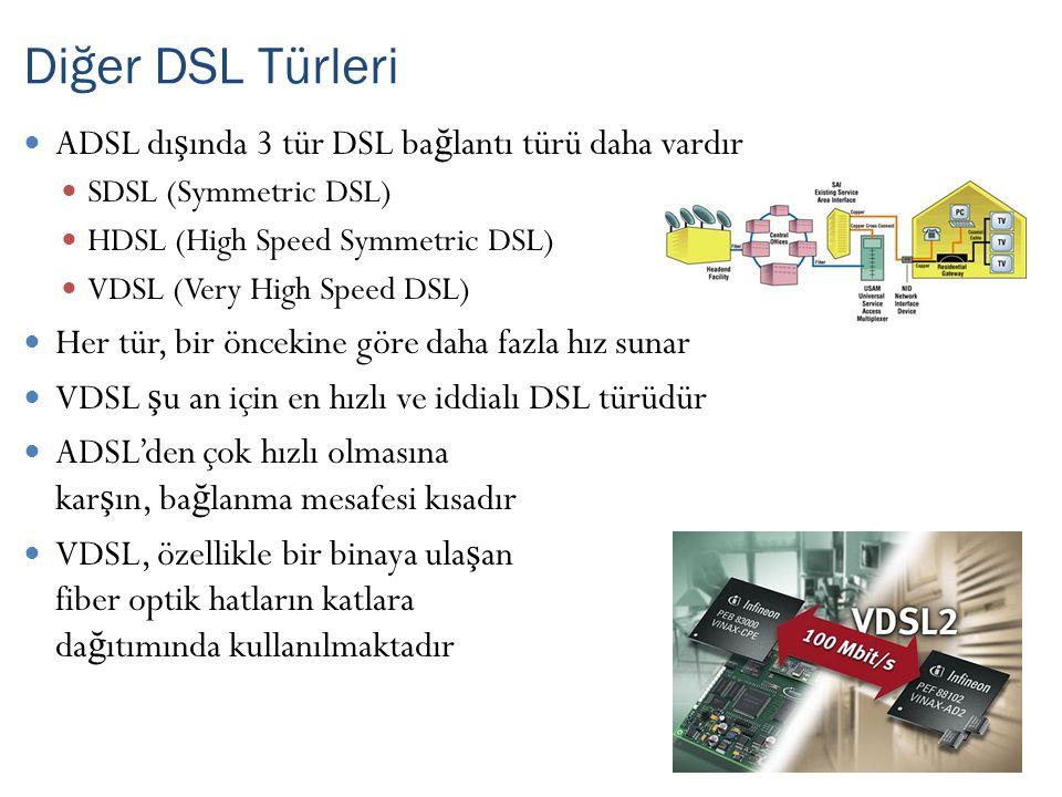 Diğer DSL Türleri ADSL dışında 3 tür DSL bağlantı türü daha vardır