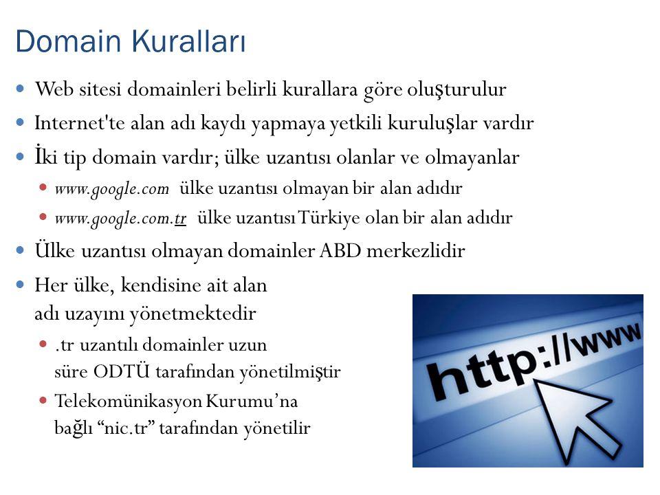 Domain Kuralları Web sitesi domainleri belirli kurallara göre oluşturulur. Internet te alan adı kaydı yapmaya yetkili kuruluşlar vardır.
