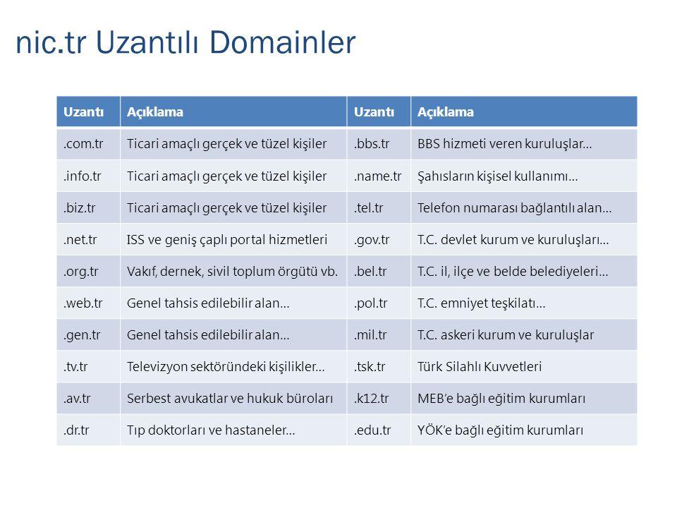 nic.tr Uzantılı Domainler