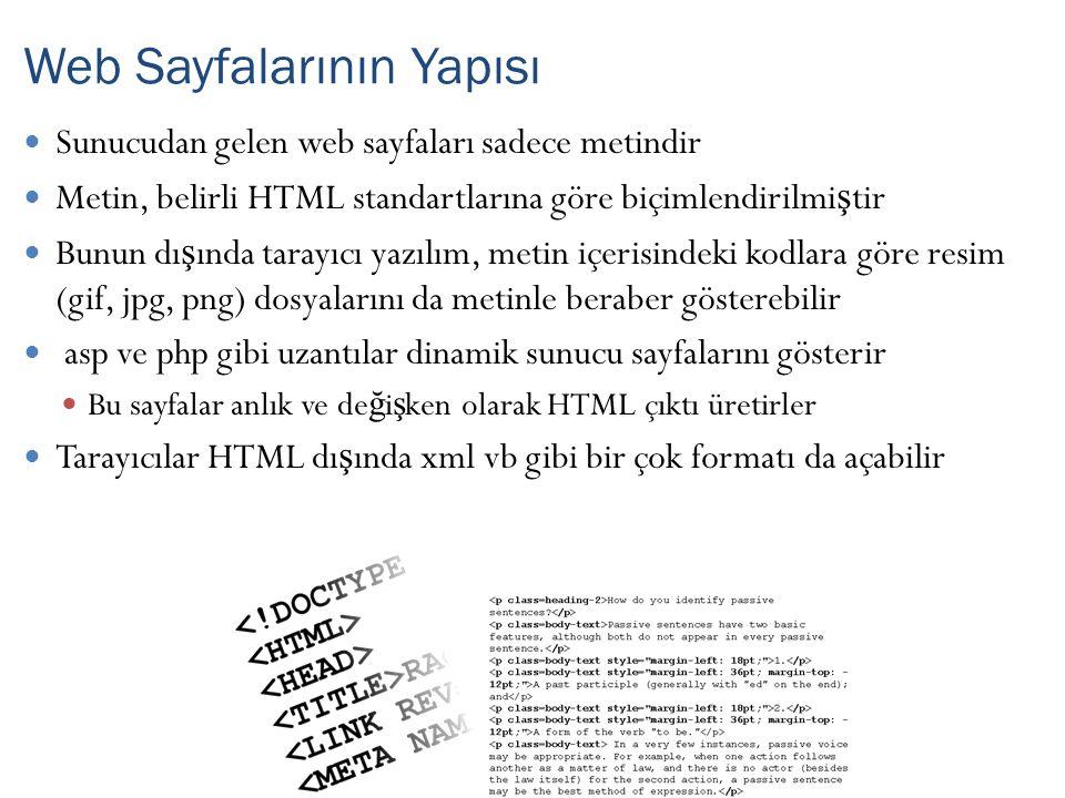 Web Sayfalarının Yapısı