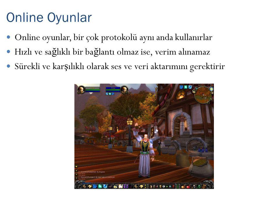 Online Oyunlar Online oyunlar, bir çok protokolü aynı anda kullanırlar
