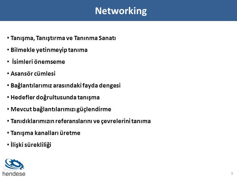 Networking Tanışma, Tanıştırma ve Tanınma Sanatı