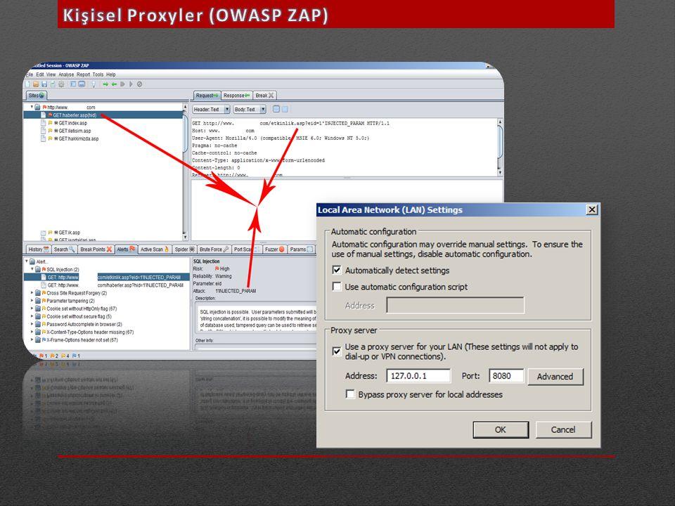 Kişisel Proxyler (OWASP ZAP)
