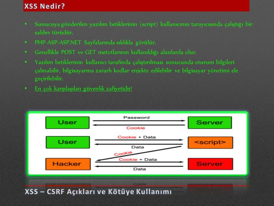XSS – CSRF Açıkları ve Kötüye Kullanımı