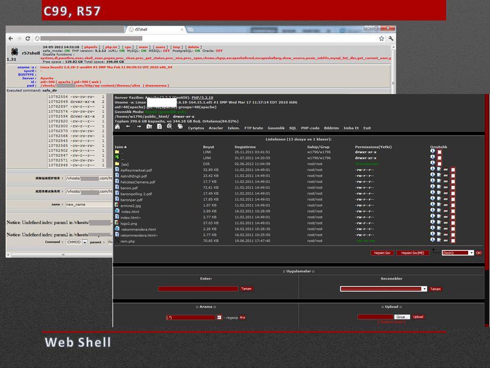 C99, R57 Web Shell