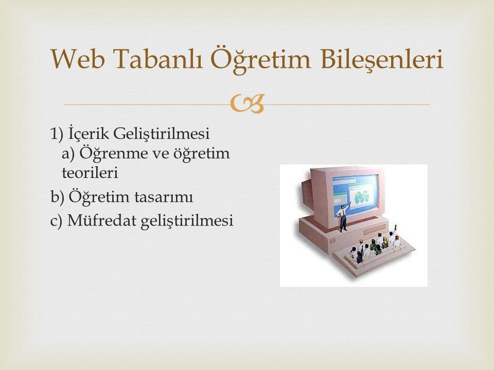 Web Tabanlı Öğretim Bileşenleri